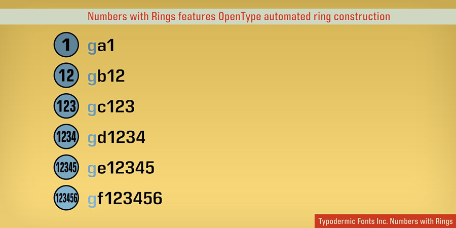 Numbers with Rings typeface sample from Typodermic Fonts Inc.