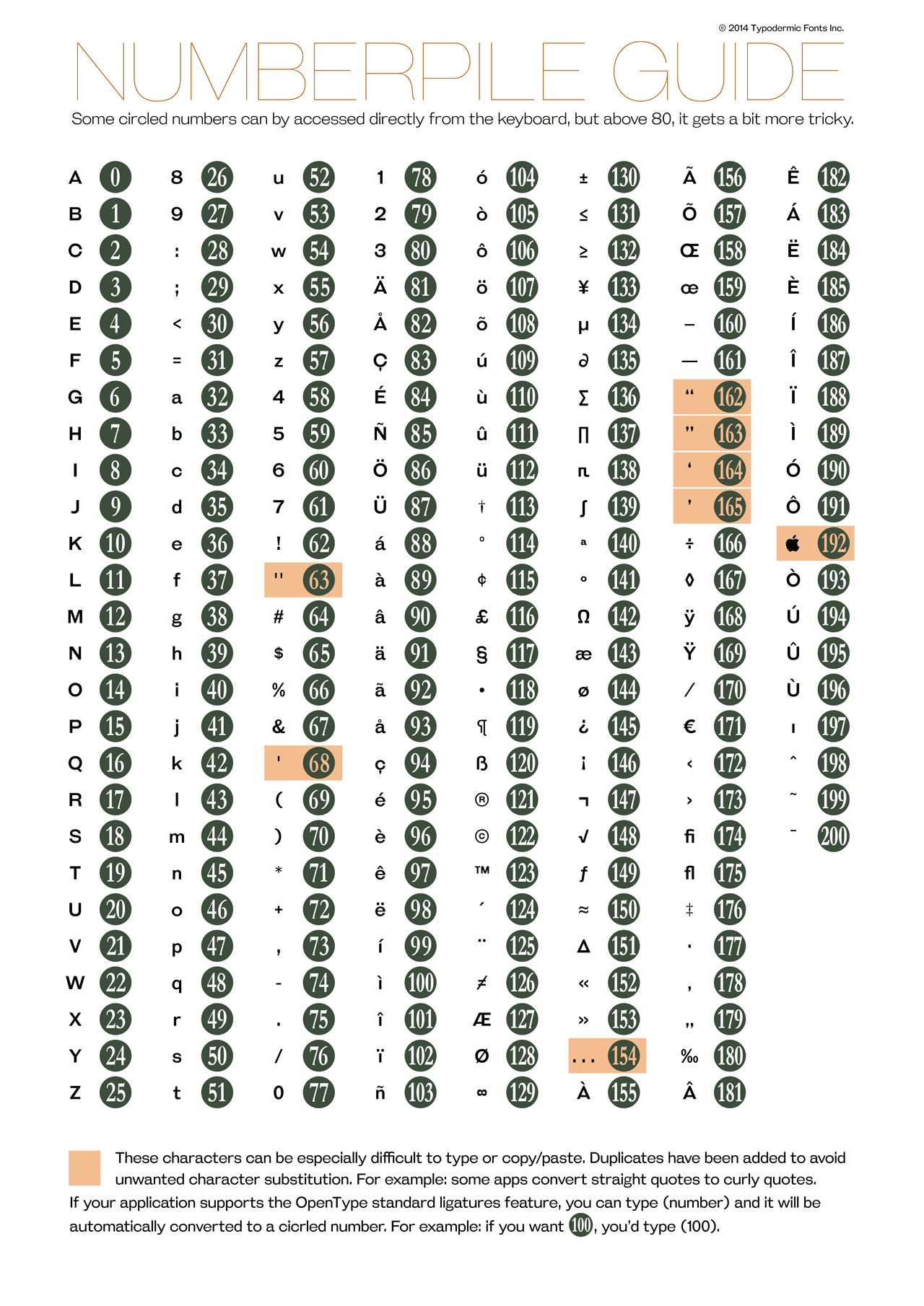 A guide to using Numberpile from Typodermic Fonts.